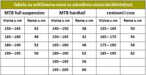 Velicina rame_tablica_1